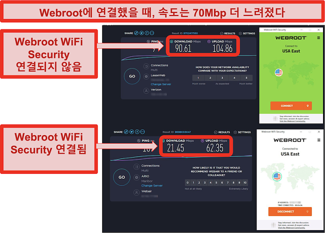 Speedtest.net은 연결되지 않은 상태에서의 속도와 Webroot WiFi Security의 미국 동부 해안 서버에 연결된 상태의 속도를 보여줍니다