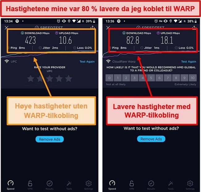 Skjermbilde av en hastighetstest med lavere hastigheter med 80% ved bruk av WARP