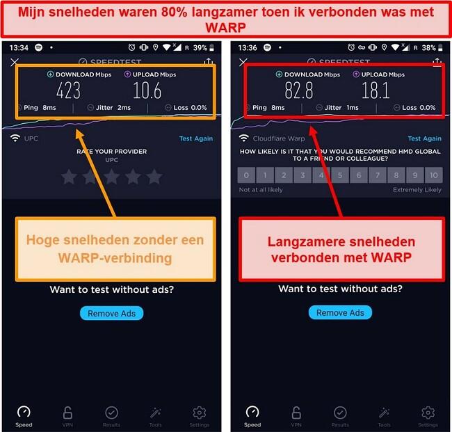 Screenshot van een snelheidstest met 80% lagere snelheden met WARP