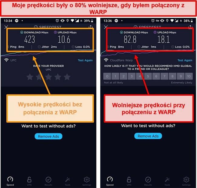Zrzut ekranu z testem prędkości z wolniejszymi prędkościami o 80% przy użyciu WARP