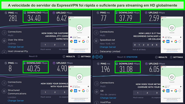 Capturas de tela dos testes de velocidade Ookla e ExpressVPN conectados a servidores na Austrália, EUA, Reino Unido e Brasil.