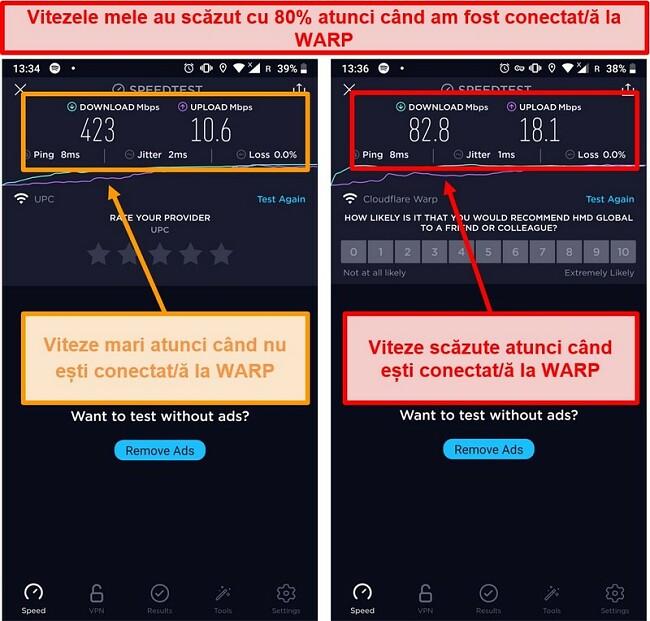 Captură de ecran a unui test de viteză cu viteze mai mici cu 80% folosind WARP