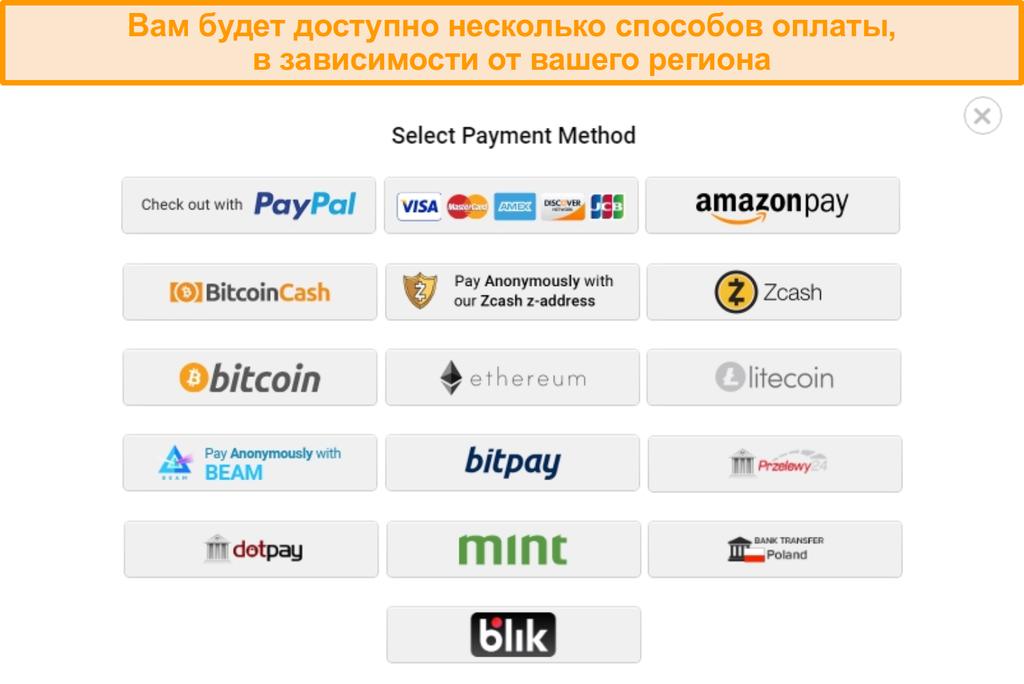 Скриншот возможных способов оплаты при регистрации PIA