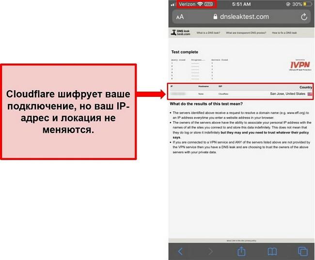 Снимок экрана с результатом тестирования WARP IP и DNS от Cloudflare - он не прошел, так как не заменяет адреса пользователей.