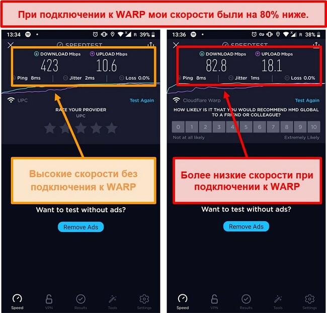 Скриншот теста скорости с понижением скорости на 80% с использованием WARP