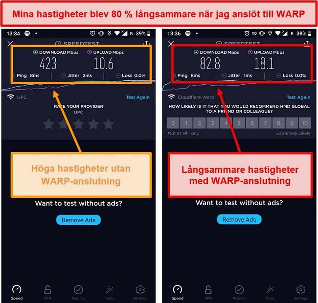 Skärmdump av ett hastighetstest med lägre hastigheter med 80% med WARP