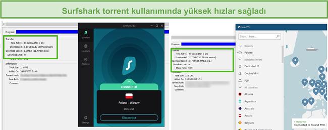 Surfshark'ın 95.6 Mbps ortalama hıza sahip bir torrent ve 74.6 Mbps ortalama hıza sahip NordVPN indirmesinin ekran görüntüsü.