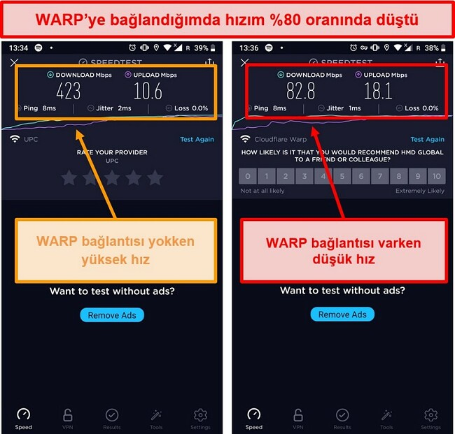 WARP kullanarak% 80 daha düşük hızlarda bir hız testinin ekran görüntüsü