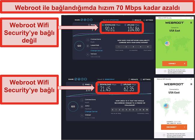 Speedtest.net, bağlı değilken hızları ve Webroot WiFi Security'nin ABD Doğu Kıyısı sunucusuna bağlıyken hızları gösteriyor