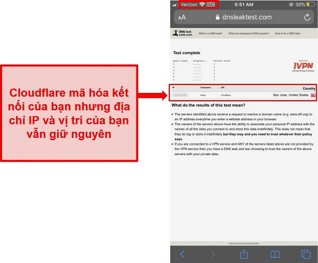 Ảnh chụp màn hình kết quả kiểm tra rò rỉ IP WARP và DNS của Cloudflare - kết quả không đạt vì nó không thay thế địa chỉ của người dùng.