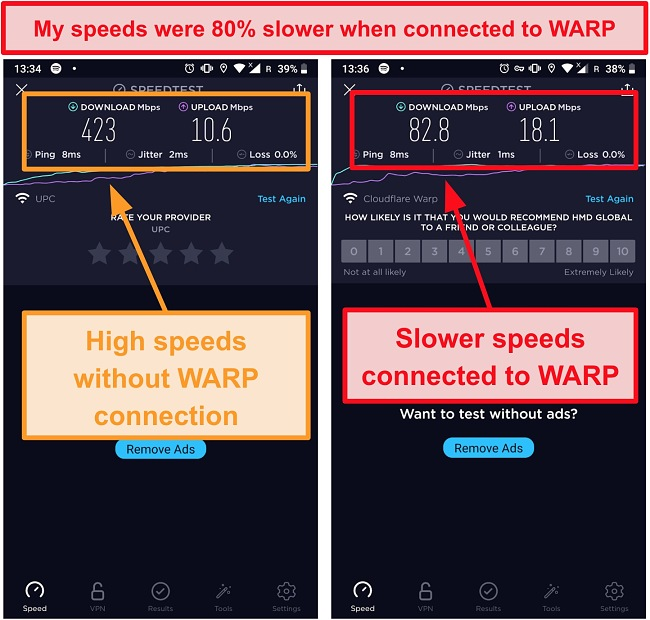 Screenshot of WARP speedtests on a home WiFi connection without WARP connected and the 80% speed reduction with it connected.
