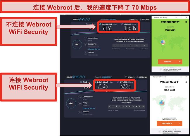 Speedtest.net显示未连接时的速度以及连接到Webroot WiFi Security的美国东海岸服务器时的速度