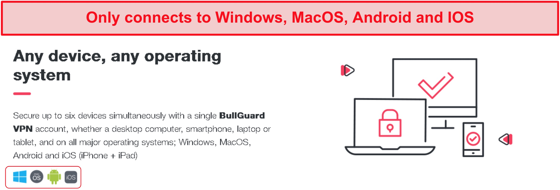 Screenshot of the limited amount of devices BullGuard can connect to