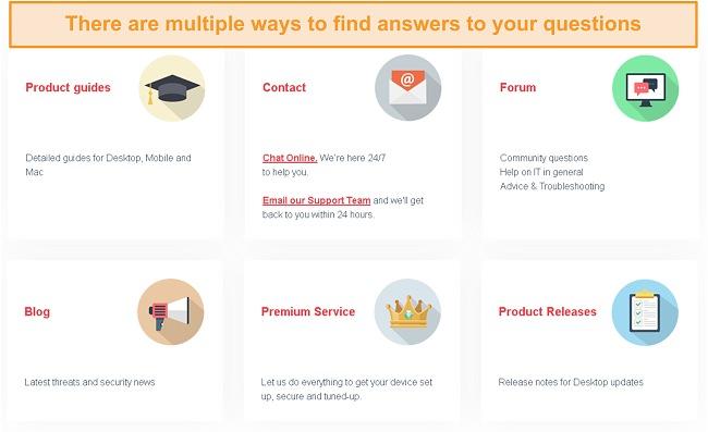 Screenshot of BullGuard's FAQ page