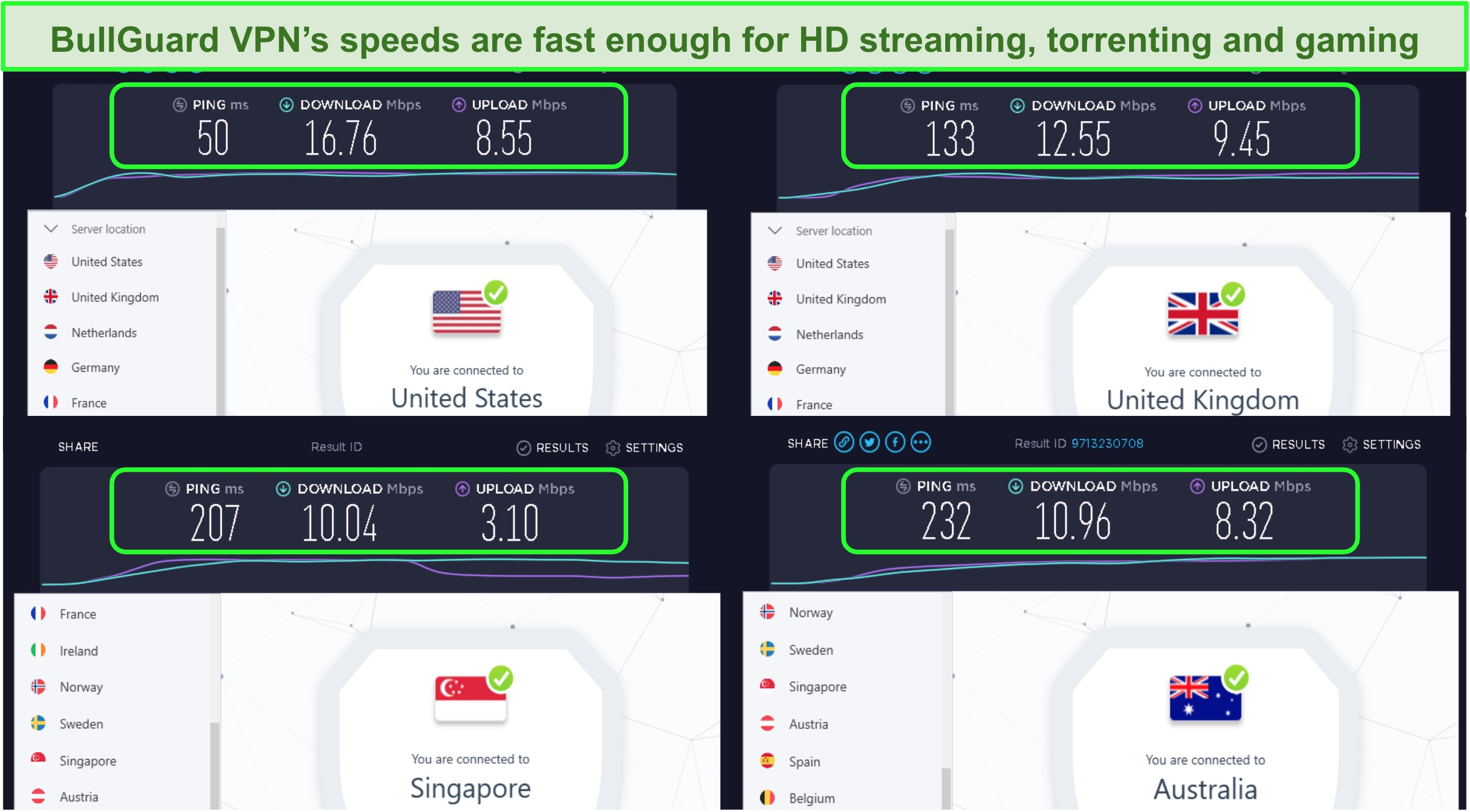 A screenshot of US, UK, Singapore and Australia server locations and its speeds.