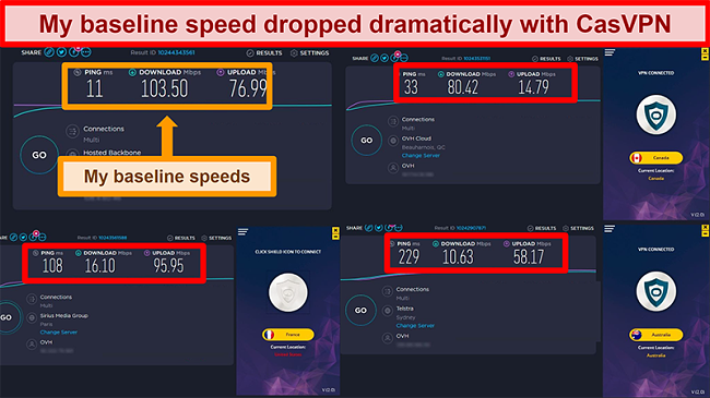CasVPN speed tests showing slow speeds