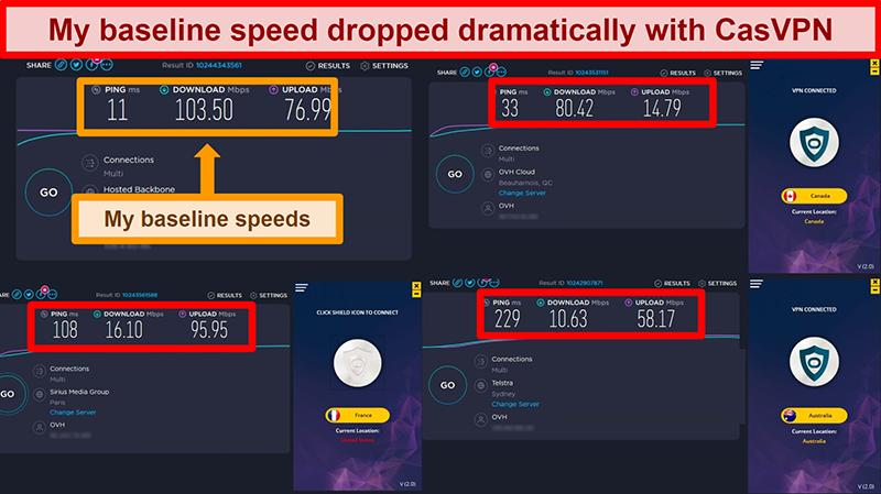 CasVPN speed tests showing slow speeds