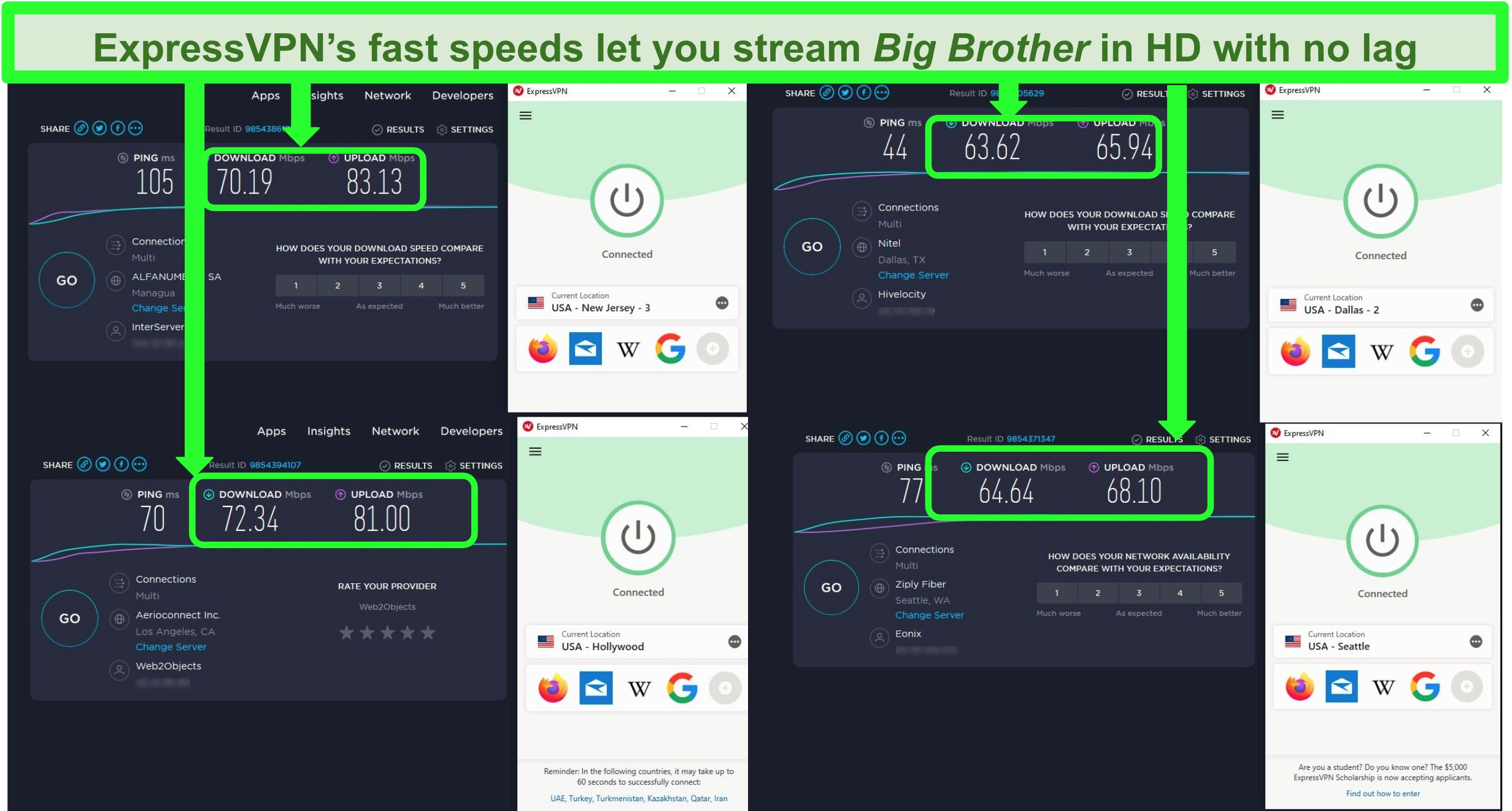 Screenshot of speed tests while connected to 4 different ExpressVPN servers