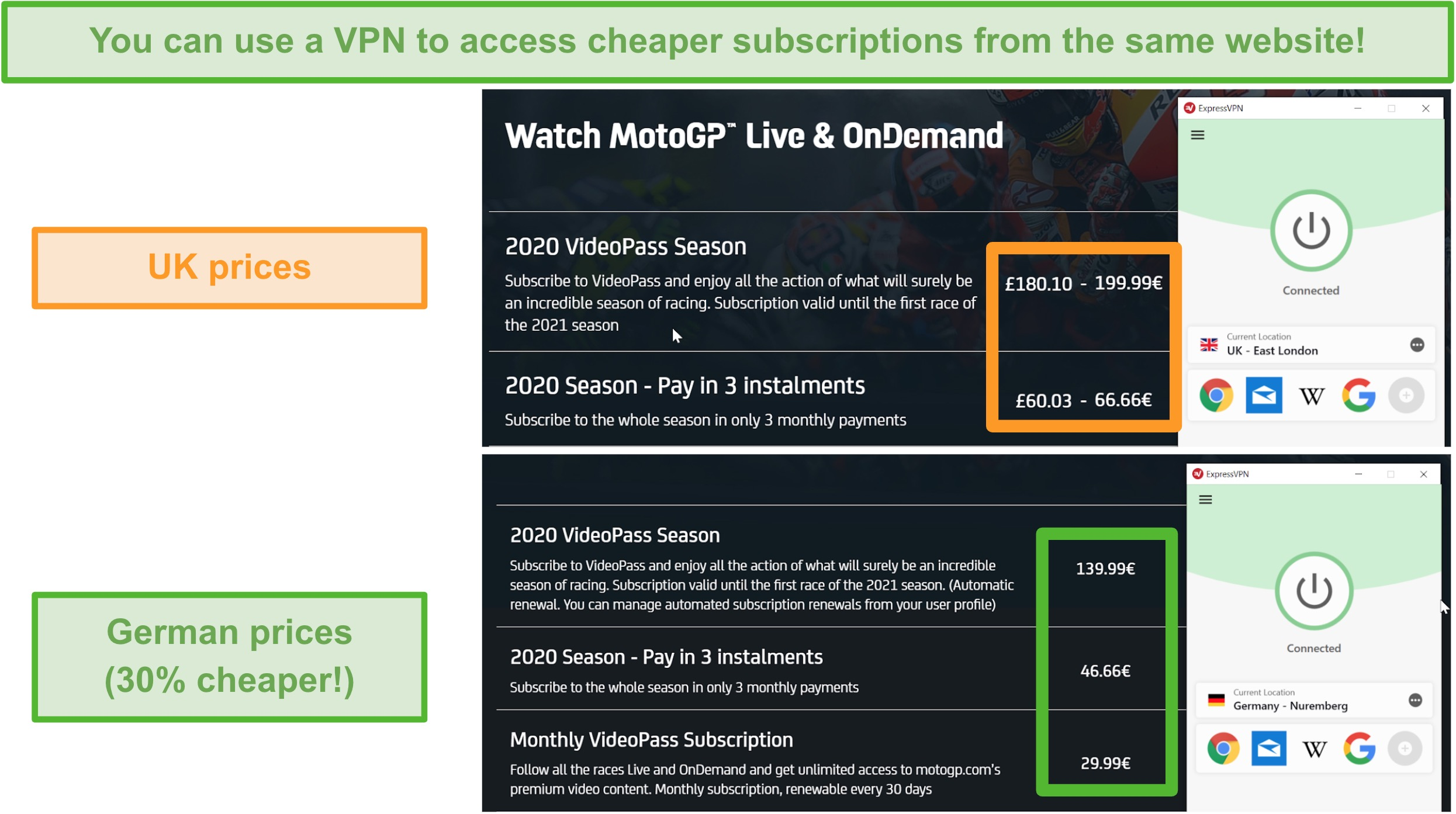 Screenshot of ExpressVPN connected to a UK server and then connecting to a German server and visiting the MotoGP VideoPass website where the price is 30% cheaper.