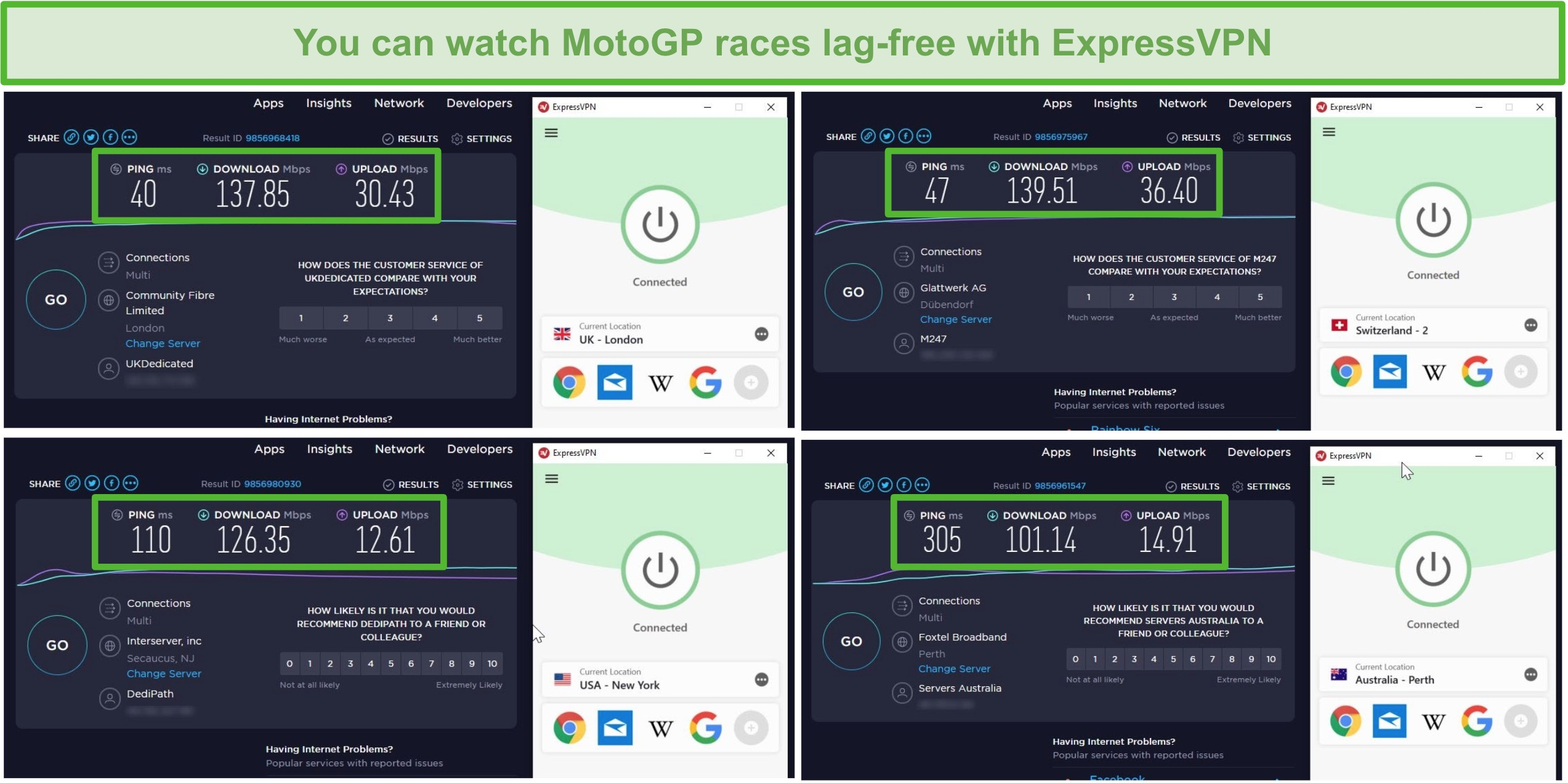 Screenshots of ExpressVPN speed test results while connected to servers in the UK, Switzerland, US, and Australia.