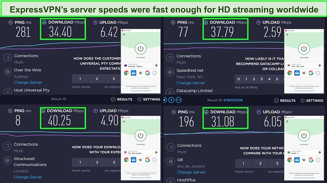 Screenshots of Ookla speed tests and ExpressVPN connected to servers in Australia, the US, the UK, and Brazil.
