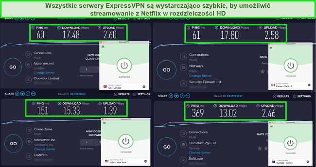 Zrzuty ekranu z testu prędkości ExpressVPN pokazującego duże prędkości dla różnych serwerów na całym świecie do przesyłania strumieniowego HD Netflix