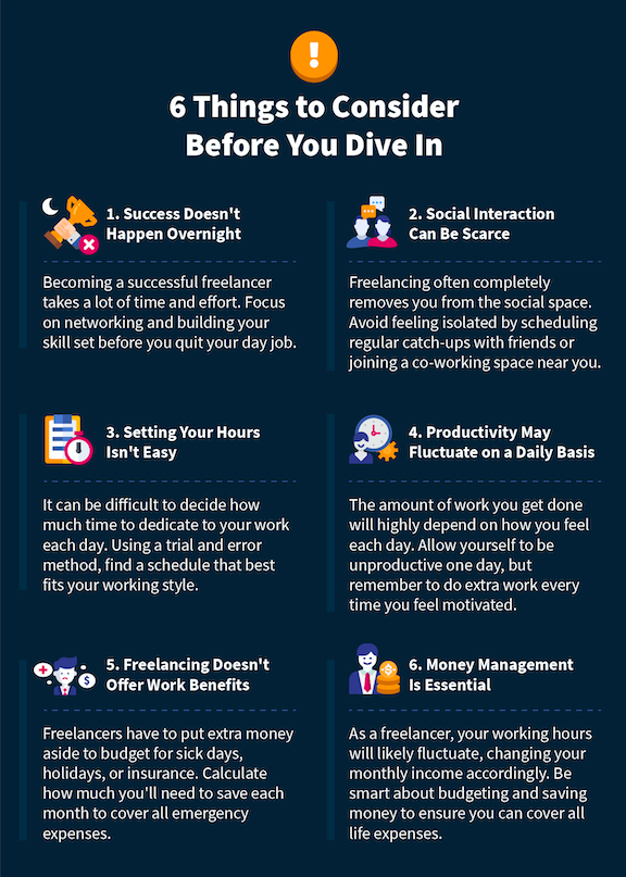 Infographics presentation of six facts that you should know before starting a freelance job