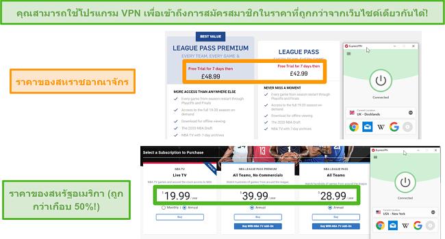 ภาพหน้าจอของ ExpressVPN ที่เชื่อมต่อกับเซิร์ฟเวอร์ในสหรัฐอเมริกาด้วยราคาที่ถูกกว่าใน NBA League Pass เมื่อเทียบกับแผนในสหราชอาณาจักรที่แพงกว่า