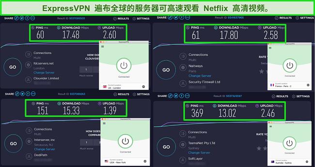 ExpressVPN速度测试的屏幕截图显示了高清Netflix流在全球不同服务器上的快速运行