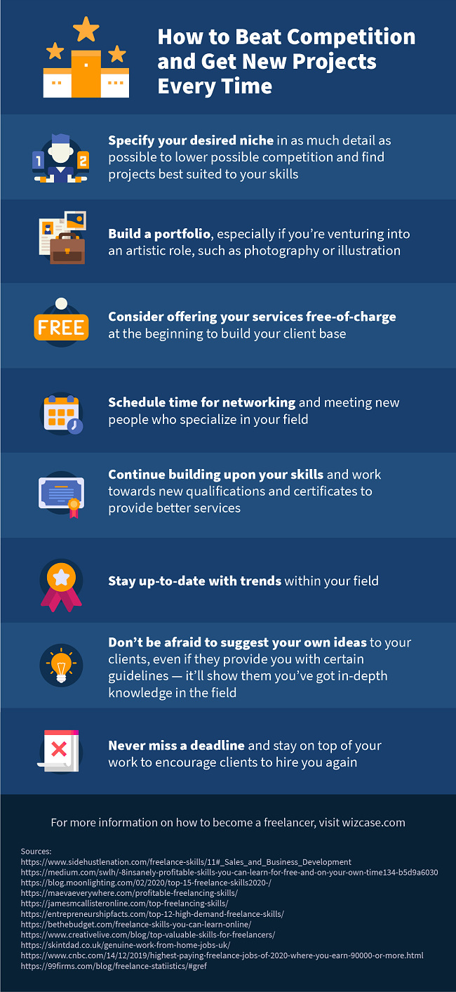 Infographics presentation of suggestions on How to Beat Competition and Get New Projects Every Time in freelancing career