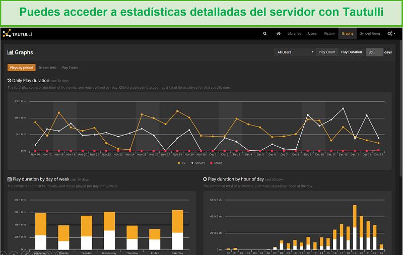Captura de pantalla del complemento Tautulli para Plex.