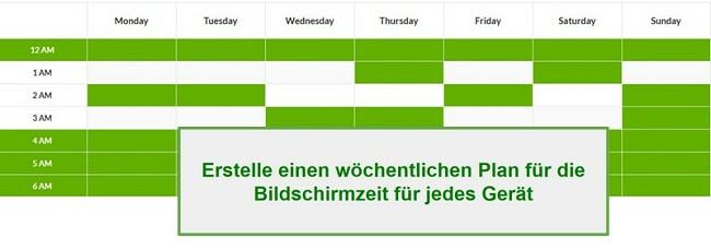 Mobicip Zeitplan