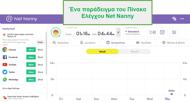 Ταμπλό Net Nanny