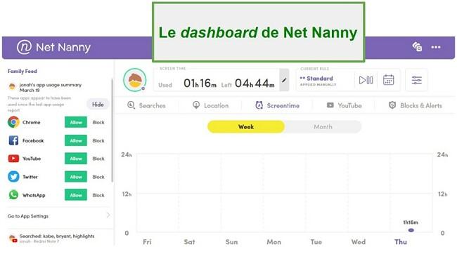 Tableau de bord Net Nanny