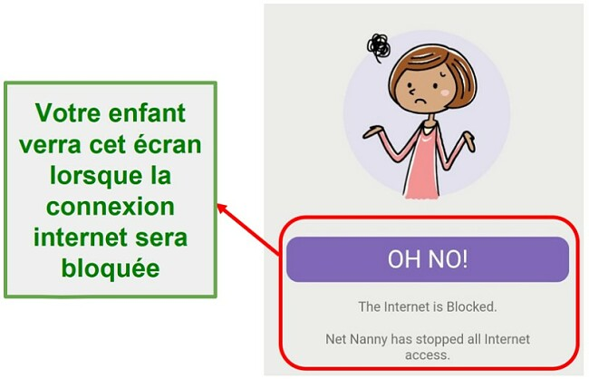Net Nanny bloque Internet