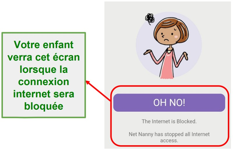 Net Nanny bloque Internet