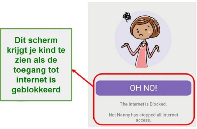 Net Nanny blokkeert het internet