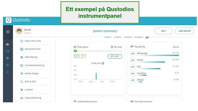 Qustodio dashboard
