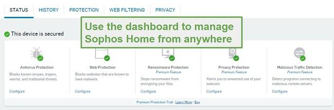 Sophos Home Dashboard