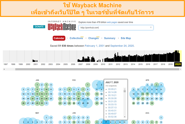 ภาพหน้าจอของเว็บไซต์ Wayback Machine