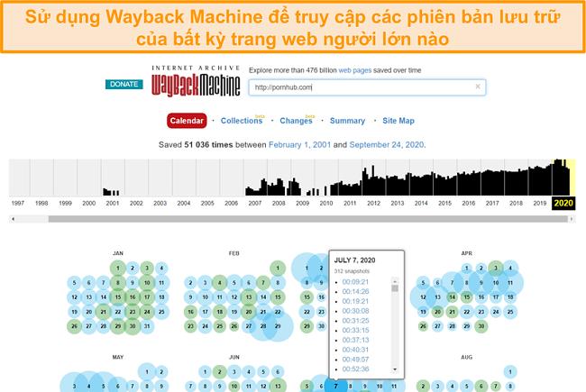 Ảnh chụp màn hình của trang Wayback Machine