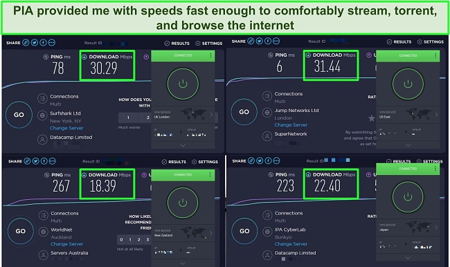 Screenshot of 4 speed tests carried out on PIA's servers