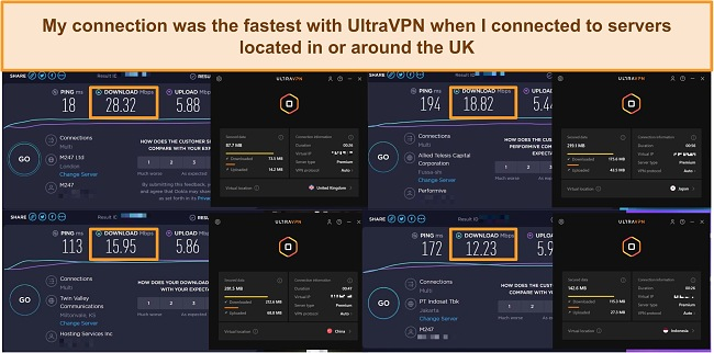 Screenshots of 4 speed tests carried out on different UltraVPN servers