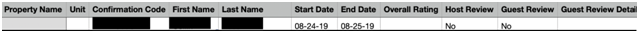 Screenshot of Niido data breach CSV file