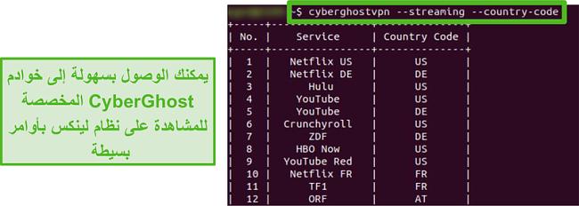 لقطة شاشة لخوادم البث المخصصة لـ CyberGhost على Linux.