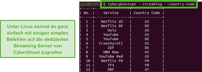 Screenshot der dedizierten Streaming-Server von CyberGhost unter Linux.