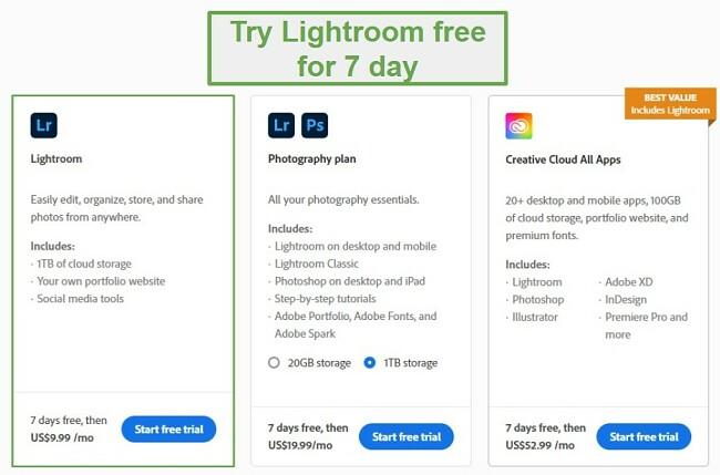 Free lightroom trial