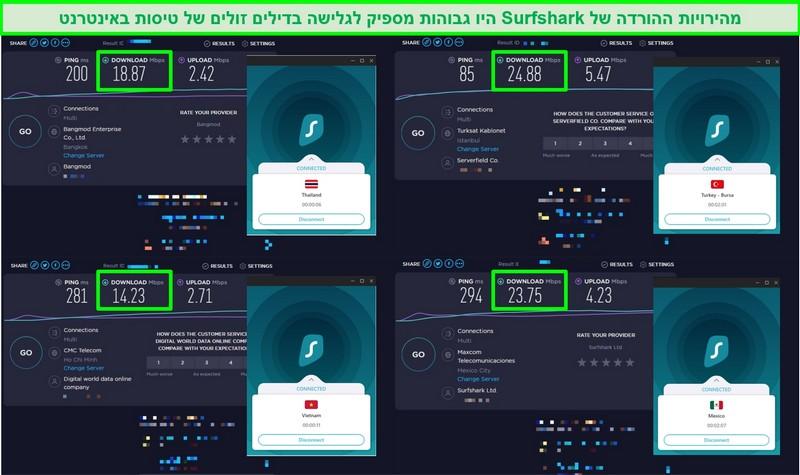 צילום מסך של 4 בדיקות מהירות שבוצעו בשרתי Surfshark שונים