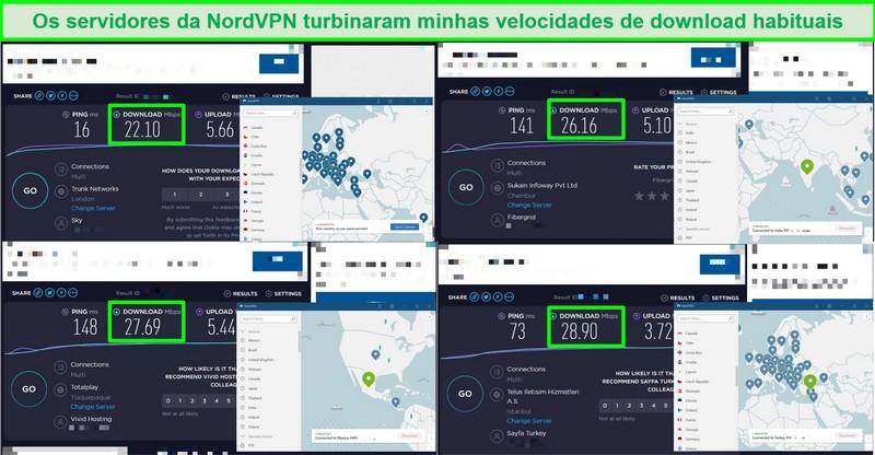 Capturas de tela de 4 testes de velocidade comparando a velocidade do servidor NordVPN com a velocidade do tráfego regular