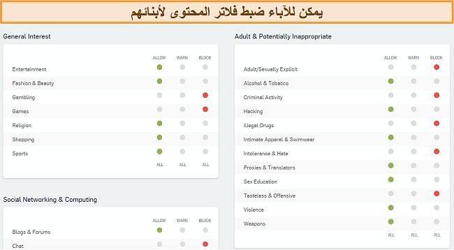 لقطة شاشة للوحة معلومات تصفية الويب الخاصة بشركة Sophos